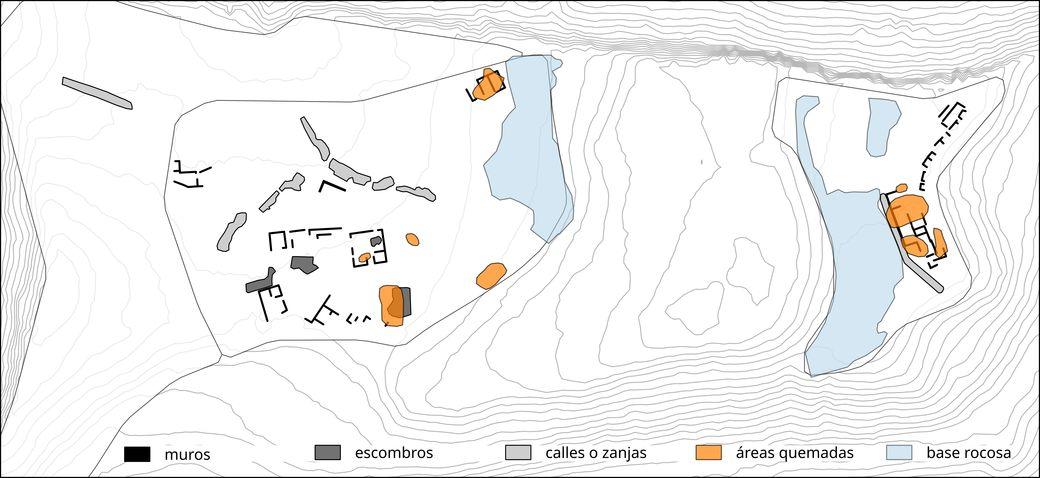 Interpretación de los resultados: síntesis de los resultados y clasificación según el significado arqueológico